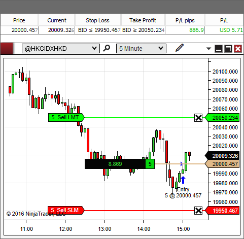 Professional Addons for NinjaTrader 8